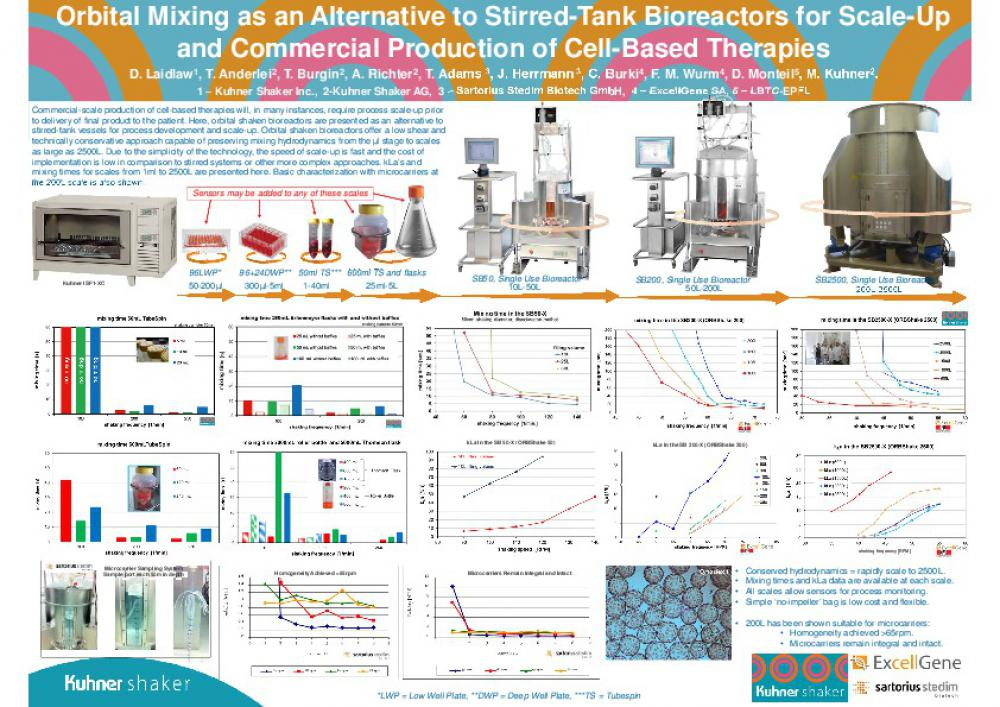 thumb Orbital Mixing as an Alternative to Stirred-Tank Bioreactors.PDF
