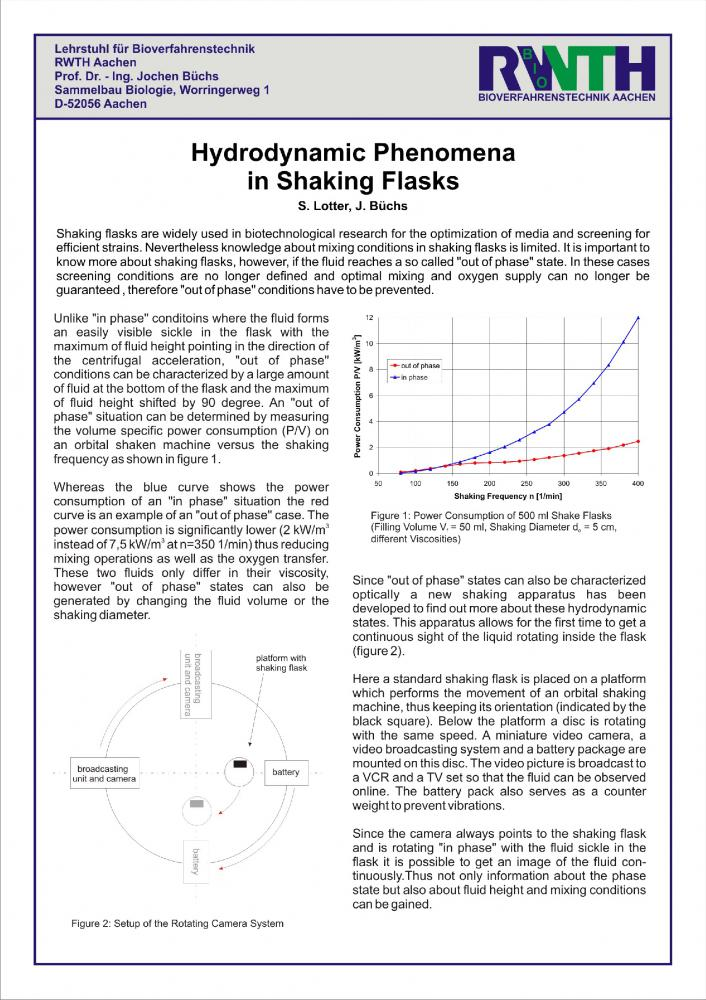 thumb Hydrodynamic Phenomena in Shaking Flasks.pdf